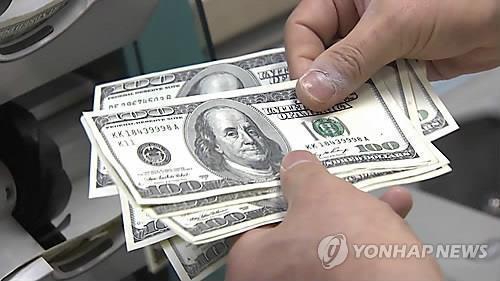 원/달러 환율 1원 오른 1,176.5원 마감