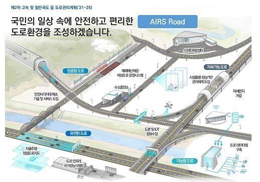 2025년까지 남해∼여수 해저터널 등 116개 도로사업에 10조 투자