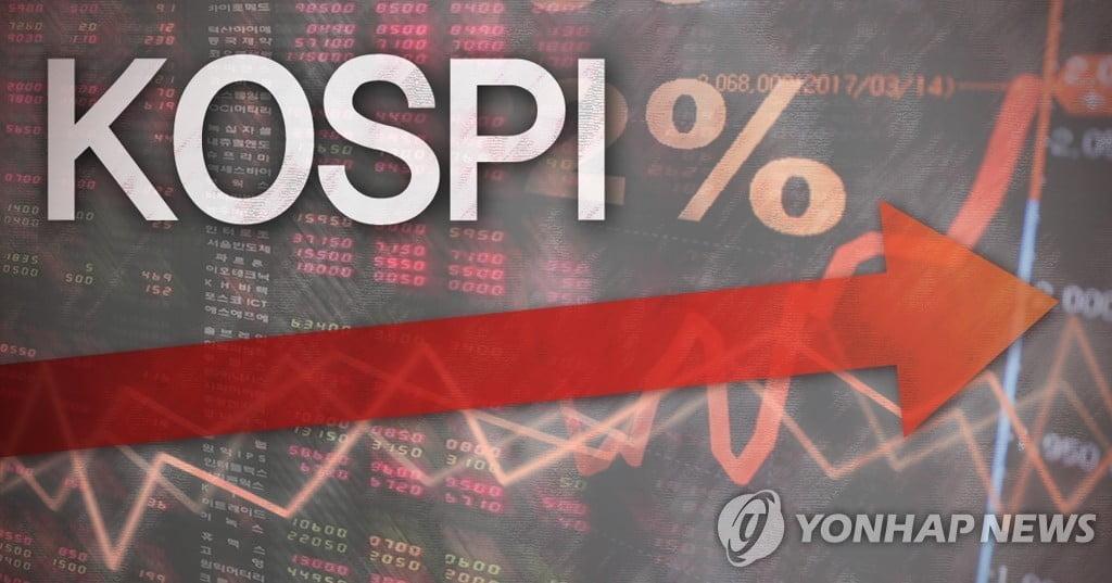 코스피, 불안한 장 상황 속 강보합 마감…외인·기관 `쌍끌이` 매수