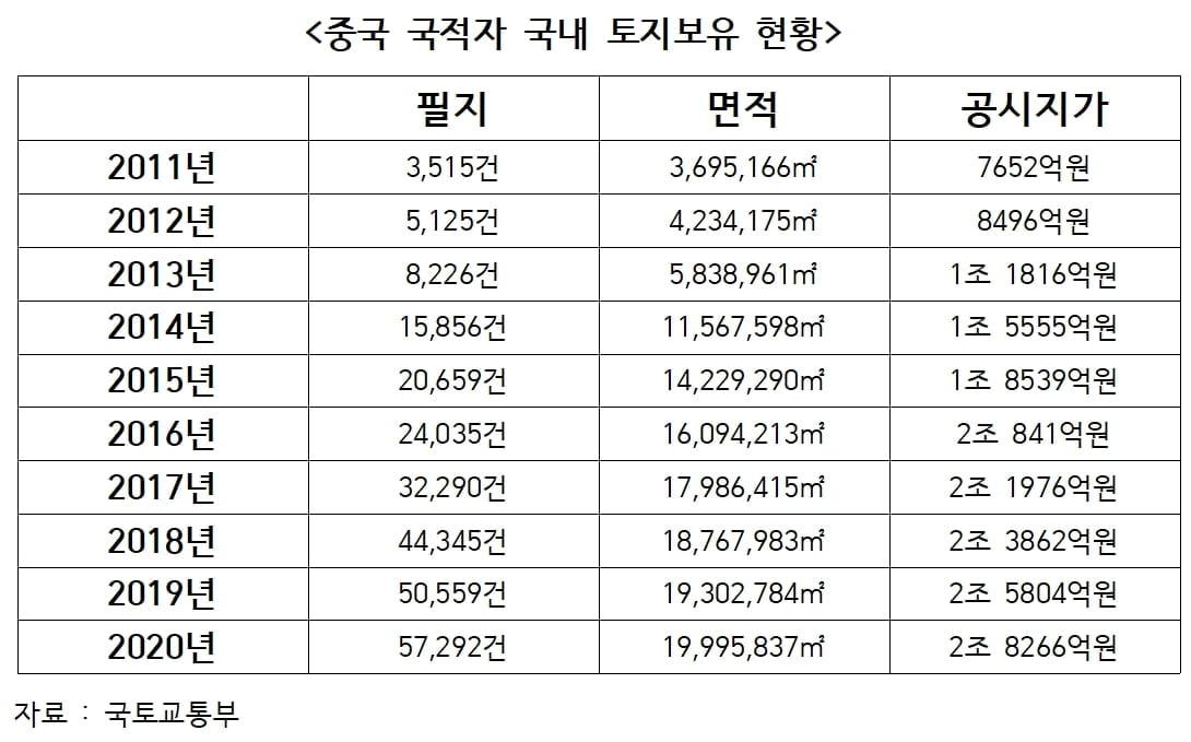 """""""中 눈치보는 사이 K-부동산 싹쓸이"""" [전효성의 시크릿 부동산]"""