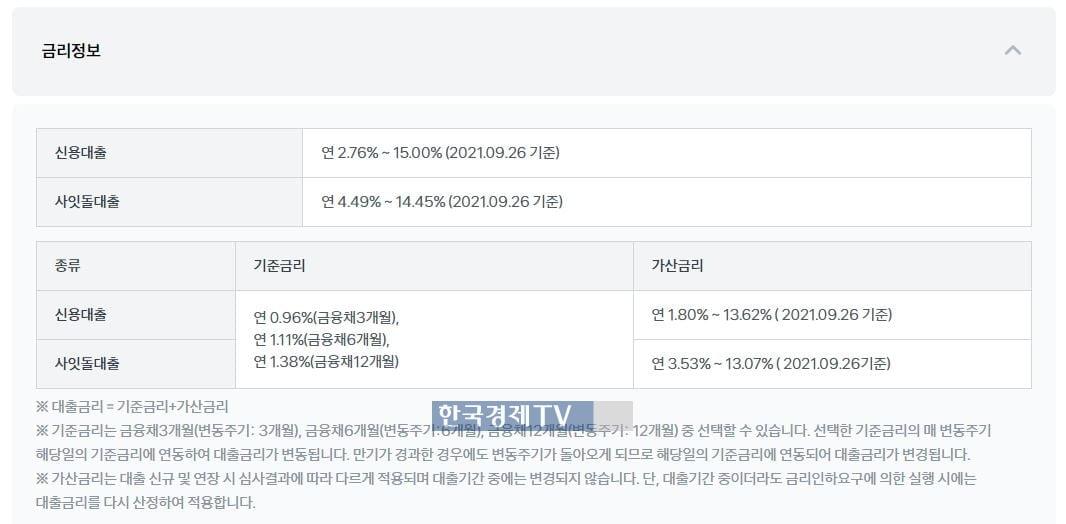 `출범 초읽기` 토스뱅크, 2%대 대출상품 나오나