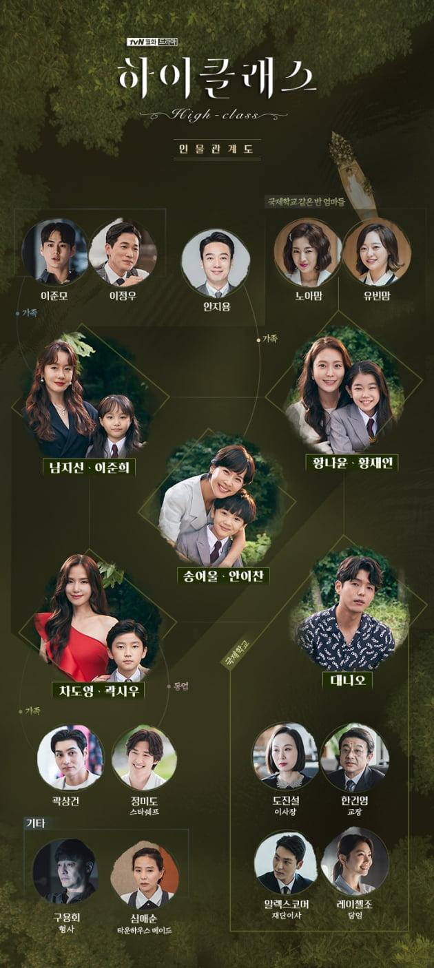'하이클래스' /사진=tvN