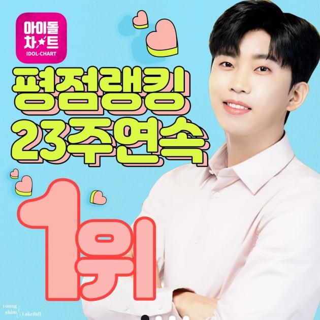 임영웅, '아이돌차트' 평점랭킹 23주 연속 1위…'6개월 연속이 눈앞'