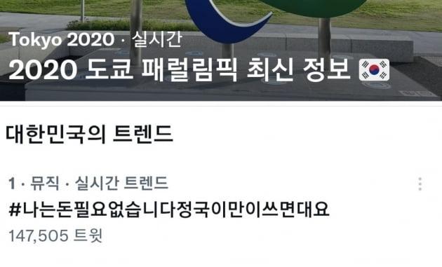 방탄소년단 정국, '섹시→러블리' 매력 끝판 극강 '완소남'...韓실트 1위