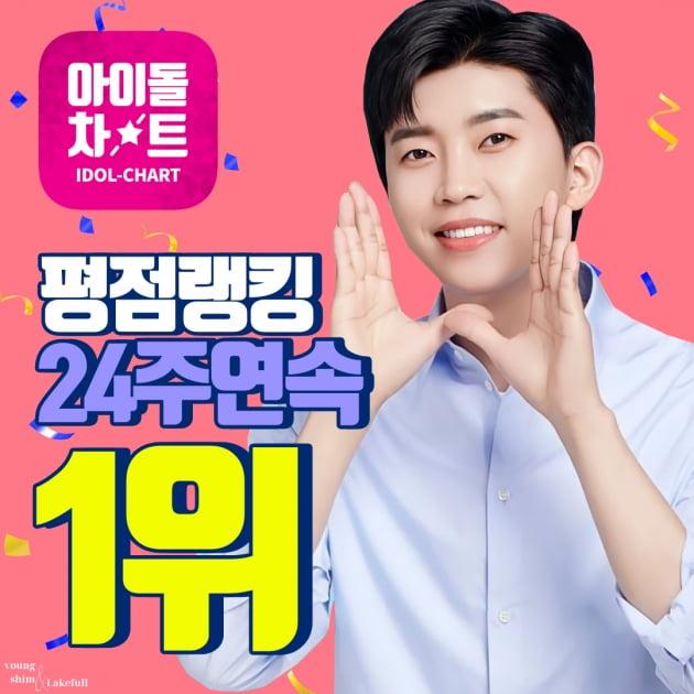 임영웅, '아이돌차트' 평점랭킹 24주 연속 1위…'반년간 차트를 장악한 지배자'