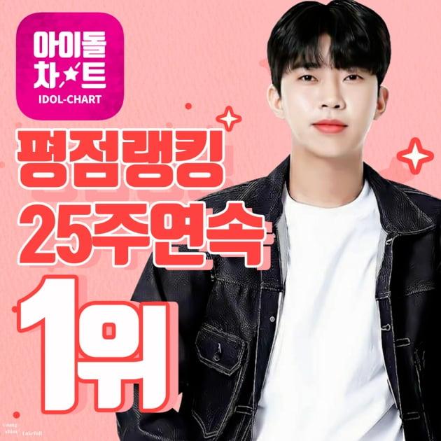 임영웅, '아이돌차트' 평점랭킹 25주 연속 1위…'차트의 남자의 쾌속질주'