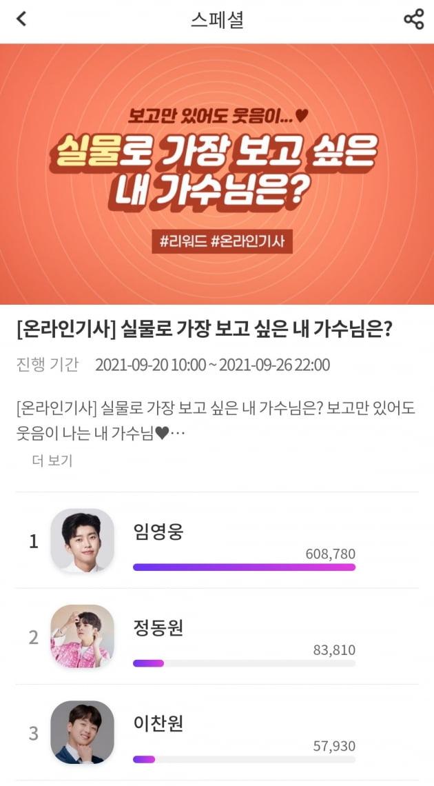 """""""보고만 있어도 웃음이♥…임영웅, 실물로 가장 보고 싶은 가수 1위"""