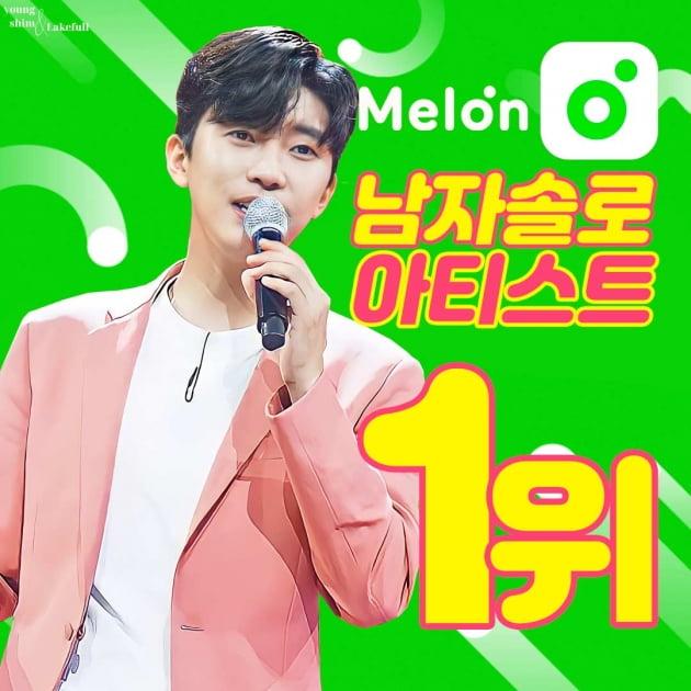 임영웅, 멜론 男 솔로 아티스트 1위…'압도적 인기'