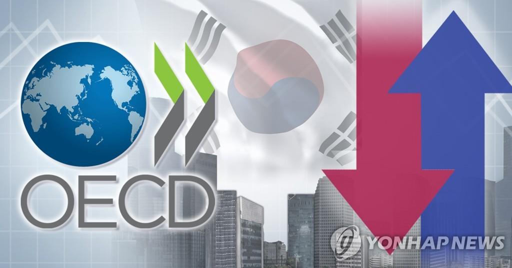 OECD 올해 한국 성장률 전망 3.8%→4.0%…물가상승률 2.2%