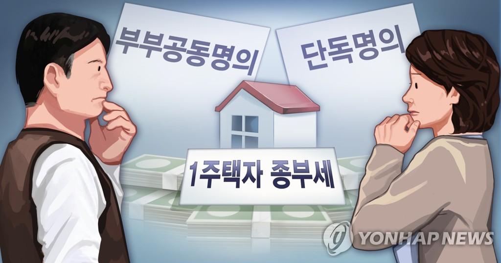 """종부세 부부공동→단독 변경…""""공제 60%부터 단독이 유리"""""""