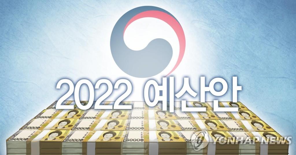 뉴딜펀드 6천400억, 청년희망적금 476억…금융위 예산안 3.5조