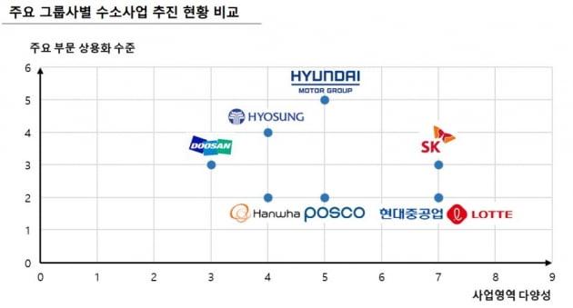 자료=한국신용평가