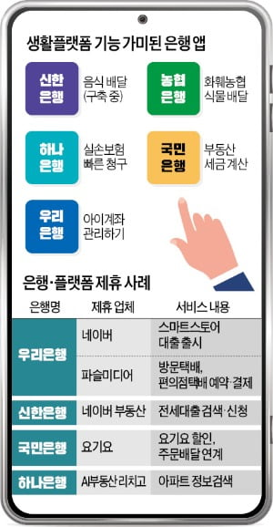 '랜선' 꽃집에 음식 배달·자동차 구입까지…편리해진 은행앱