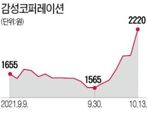 감성코퍼레이션, 이달 40% '깜짝 상승'