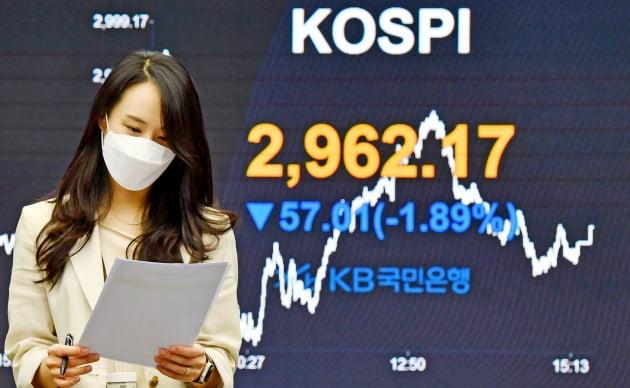 (사진) 지난 3월 이후 6개월여 만에 코스피 지수 3000선이 무너진 10월 5일 오후 서울 여의도 국민은행 본점 딜링룸에서 한 직원이 서류를 살펴보고 있다. /김병언 한국경제 기자
