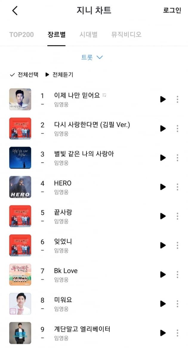임영웅, '지니 차트' 줄 세우기 성공…'차트의 제왕'