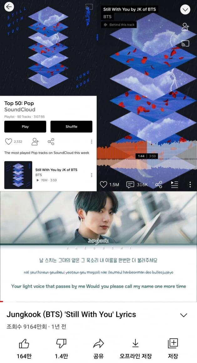 방탄소년단 정국 'Still With You' 사클 차트 1위+150만 '좋아요'...유튜브 가사 영상 9000만뷰 '인기'