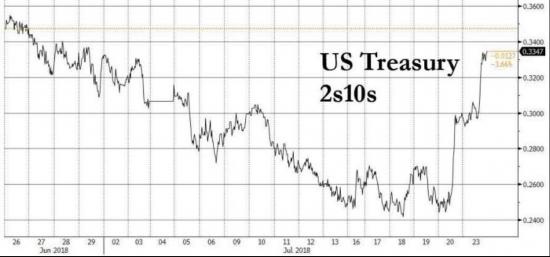 [김현석의 월스트리트나우] BOJ가 입증한 미국 경제의 강력함