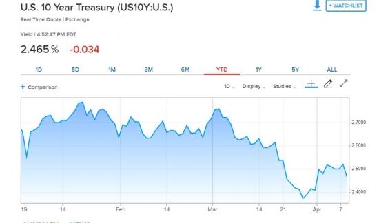 [김현석의 월스트리트나우]월가에 퍼지는 'Fed, 0.5%p 금리인하' 예측